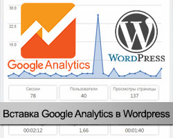 Google Analytics в WordPress