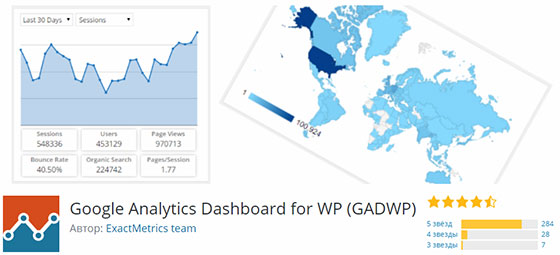 Плагин Google Analytics Dashboard for WP (GADWP)